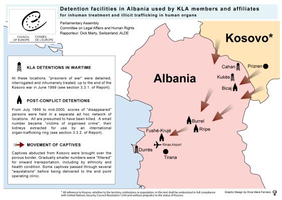 locais de extraçaõ de órgãos na Albania