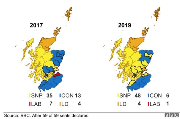 mapa do resultado eleitoral na Escócia